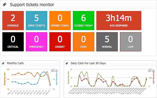 Platformax_reports_and_analysis__07