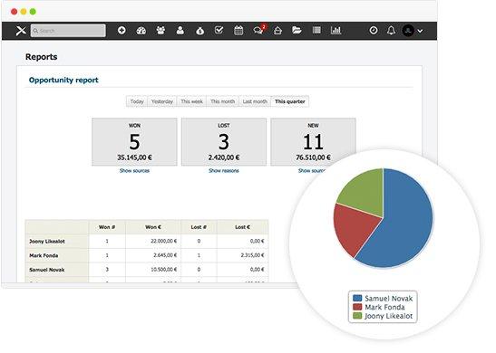 Platformax_organize_effective_sales_28