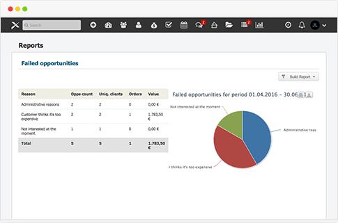 Platformax_organize_effective_sales_30